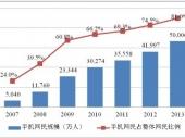 2014-2020年中国手机阅读市场深度调研与投资前景研究报告