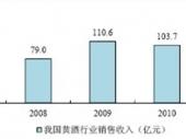 2014-2020年中国黄酒市场监测及投资前景研究报告