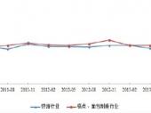 2014-2020年中国面包市场分析与投资前景研究报告