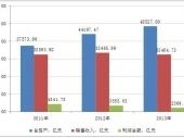 2014-2020年中国煤炭市场现状分析及投资前景研究报告