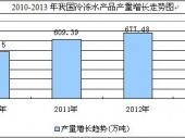 2014-2020年中国冷冻水产品市场分析与投资前景研究报告
