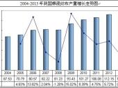 2014-2020年中国棉混纺布市场分析与投资前景研究报告