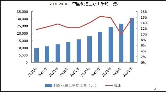 上海大众2013年产量