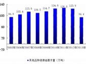 2014-2020年中国其他品种润滑油市场分析与行业调查报告