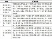 2014-2020年中国油田工程技术服务行业市场监测及投资前景研究报告