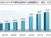 2014-2020年中国珠宝首饰市场分析与投资前景研究报告