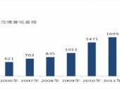 2014-2020年中国轨道交通行业监测及投资前景研究报告