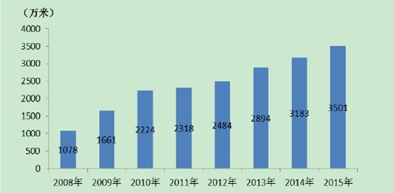 报告说明: 博思数据发布的《2014-2020年中国汽车安全气囊市场监测及投资前景研究报告》共十四章。首先介绍了汽车安全气囊相关概述、中国汽车安全气囊市场运行环境等,接着分析了中国汽车安全气 囊市场发展的现状,然后介绍了中国汽车安全气囊重点区域市场运行形势。随后,报告对中国汽车安全气囊重点企业经营状况分析,最后分析了中国汽车安全气囊行 业发展趋势与投资预测。您若想对汽车安全气囊产业有个系统的了解或者想投资汽车安全气囊行业,本报告是您不可或缺的重要工具。 我国从事汽车碰撞安全和军工研究的专家与学者自20 世