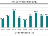 2014-2019年中国方便面市场分析与投资前景研究报告