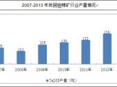 2014-2019年中国钽矿市场分析与投资前景研究报告