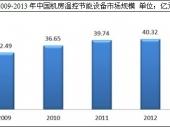 2015-2020年中国精密空调市场分析与投资前景研究报告