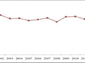 2015-2020年中国汽车油箱市场分析与投资前景研究报告
