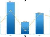 2015-2020年中国GPS手机市场分析与行业调查报告
