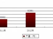 2015-2020年中国肠衣市场竞争力分析及投资前景研究报告