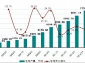 2015-2020年中国饮用水行业市场分析与投资战略咨询报告