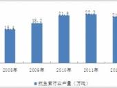 2015-2020年中国抗生素市场分析与投资前景威尼斯人网上娱乐