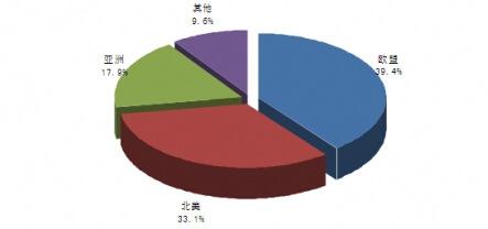 2015-2020年中国矿泉水市场现状分析及投资前景研究