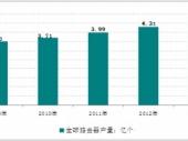 2015-2020年中国路由器市场监测及投资前景研究报告