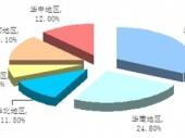 2015-2020年中国手工具制造市场深度调研与投资前景研究报告