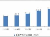2015-2020年中国瘦客户机市场监测及投资前景研究报告