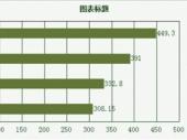 2015-2020年中国牵引型铅酸蓄电池市场分析与投资前景研究报告
