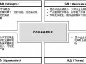 2015-2020年中国汽车皮革座套市场深度调研与投资前景研究报告