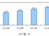 2015-2020年中国高空带电作业车市场分析与投资前景研究报告