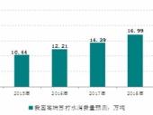 2015-2020年中国高端苏打水市场分析与投资前景研究报告