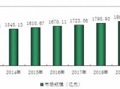 2015-2020年中国建筑脚手架行业分析与投资前景研究调查报告