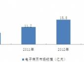 2015-2020年中国电子病历市场深度调研与投资前景研究报告