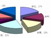 2015-2020年中国塔吊租赁市场分析与投资前景研究报告