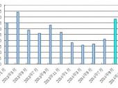 2015-2020年中国卷帘门市场深度调研与投资前景研究报告
