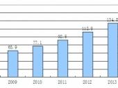 2015-2020年中国精密合金市场监测及投资前景研究报告