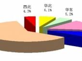 2015-2020年中国金属硅市场监测及投资前景研究报告