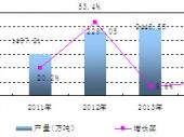 2016-2022年中国离子膜法烧碱行业市场分析及发展机遇预测报告
