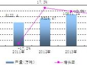 2016-2022年中国磷矿石行业市场分析及趋势预测分析报告