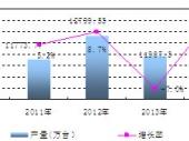 2016-2022年中国组合音响行业分析及发展投资调研报告