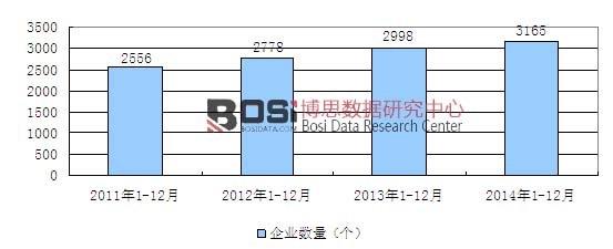 方面分析发现:一方面中国木制家具存在产业层次较低