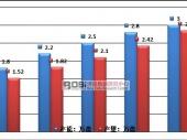 中国飞机碳刹车盘行业市场规模及产能、产量