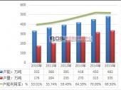 中国中药饮片市场现状及需求量走势分析