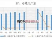 2018-2023年中国肉牛养殖市场监测及投资前景研究报告