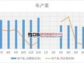 2018-2023年中国布料市场分析与行业调查报告