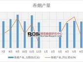 2018-2023年中国烟草加工行业市场发展现状调研与投资趋势前景分析报告