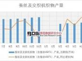 2018-2023年中国蚕丝市场分析与行业调查报告