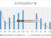 2018-2023年中国化学药品市场分析与投资前景研究报告