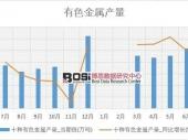 2018-2023年中国有色金属矿采选业行业市场发展现状调研与投资趋势前景分析报告
