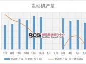 2018-2023年中国微型涡喷发动机市场分析与投资前景研究报告