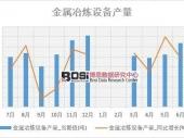 2018-2023年中国黑色金属冶炼市场监测及投资前景研究报告