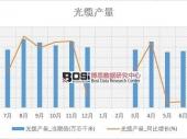 2018-2023年中国光缆市场深度调研与投资前景研究报告