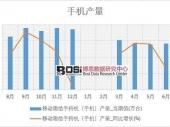 2018-2023年中国手机连锁卖场市场现状分析及投资前景研究报告